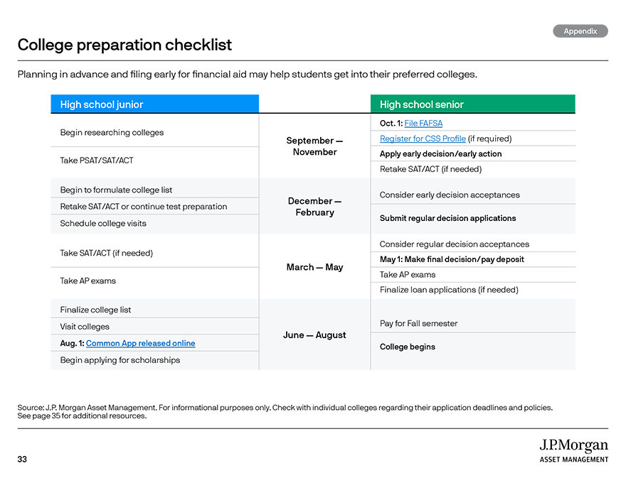 College enrollment during Covid-19 and beyond
