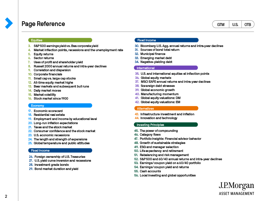 Page reference