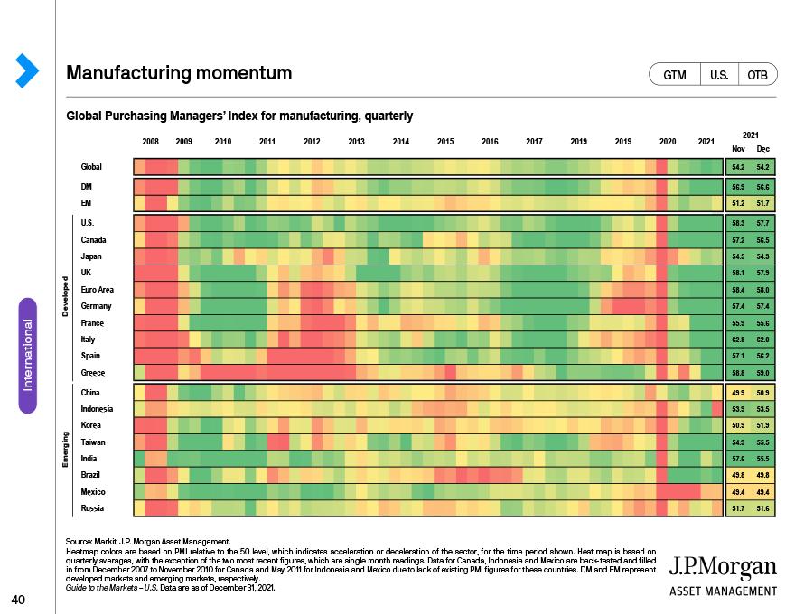 Japan: Economy and markets