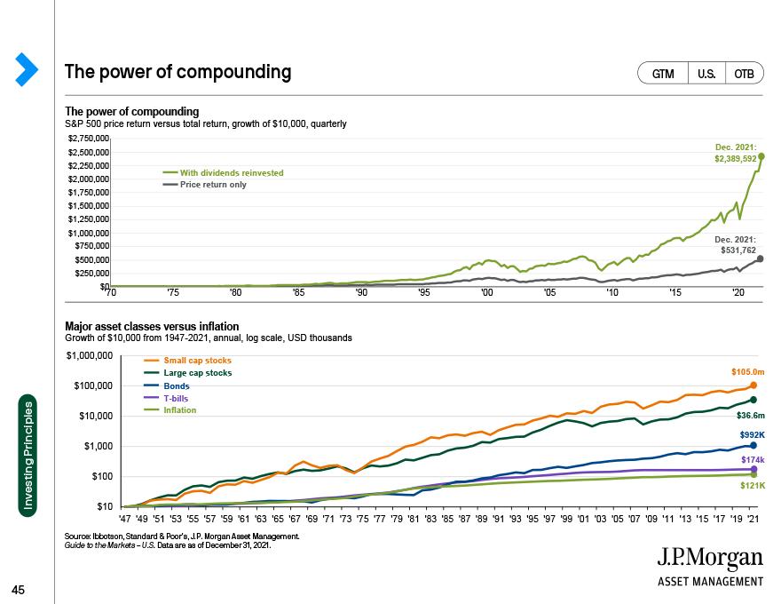 Sovereign debt stresses