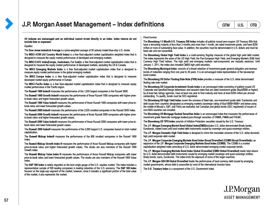 J.P. Morgan Asset Management – Risks & disclosures