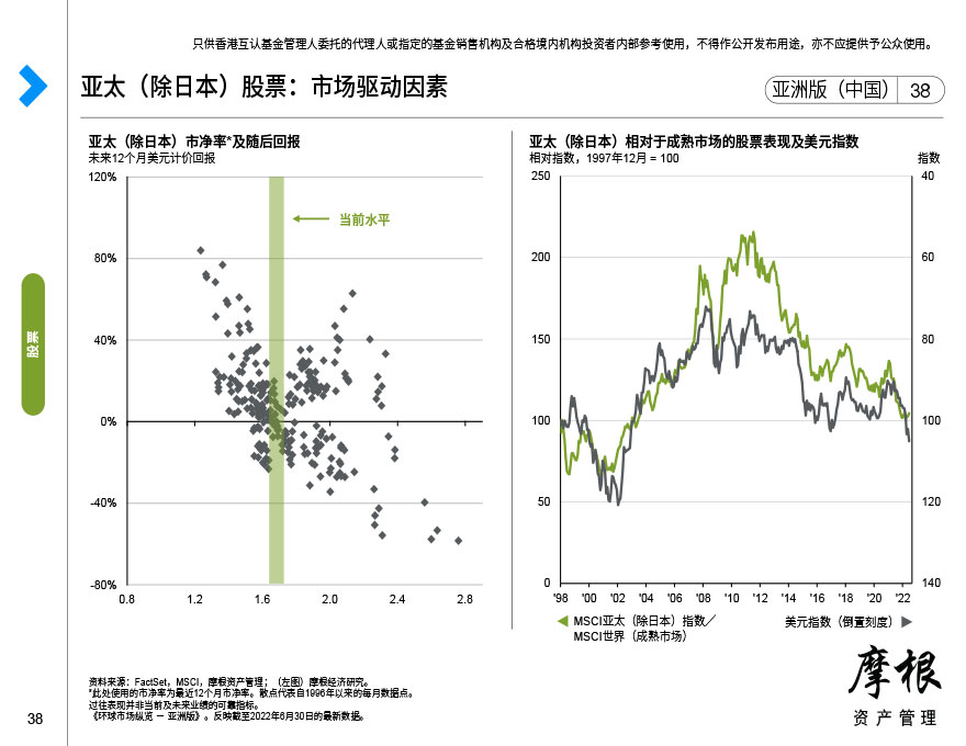 亚太(除日本)股票:市场驱动因素