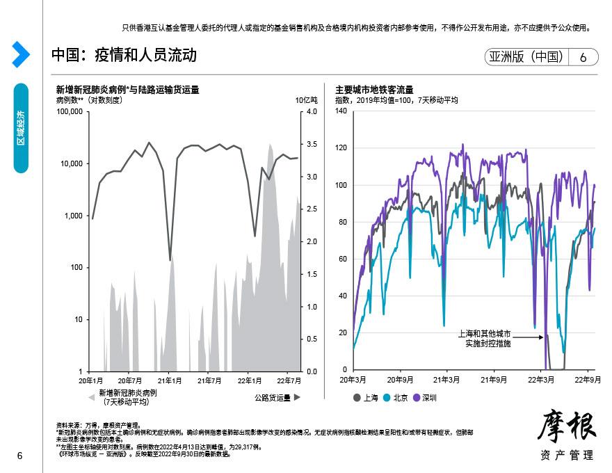 中国:经济概况