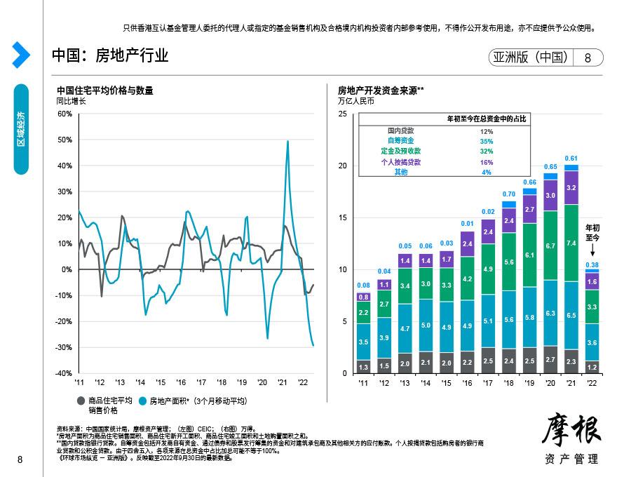 中国:财政政策