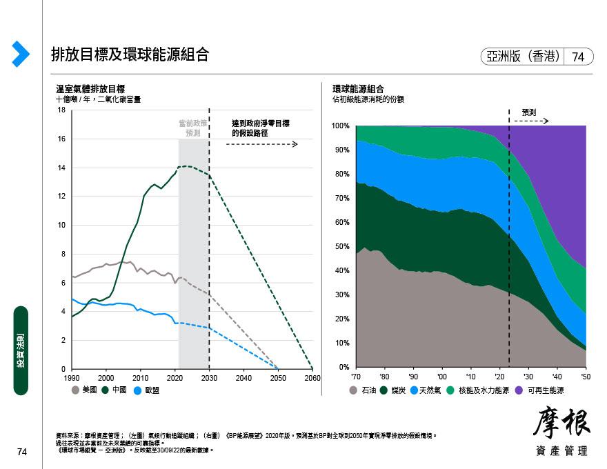 石油:短期市場動態