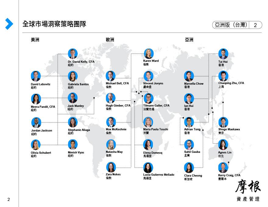 全球市場洞察策略部
