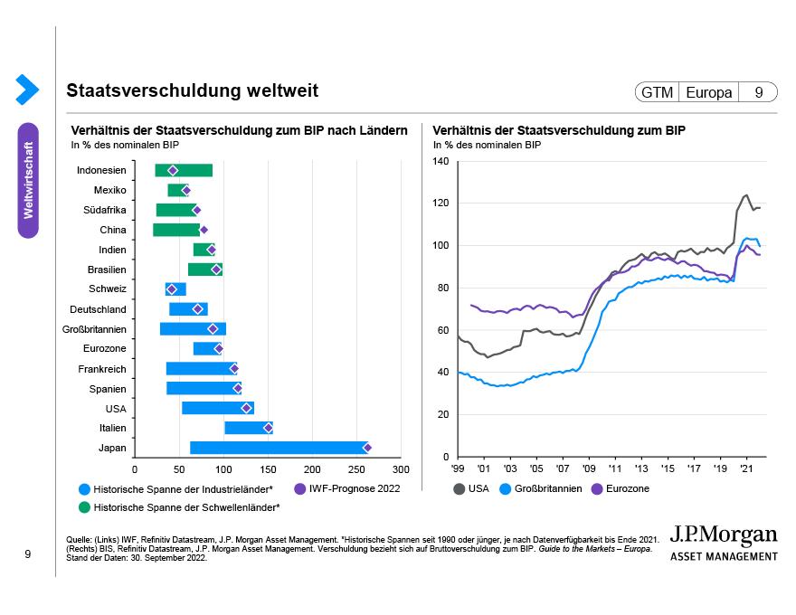 Globale Geldpolitik