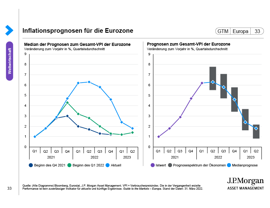 BIP in Großbritannien