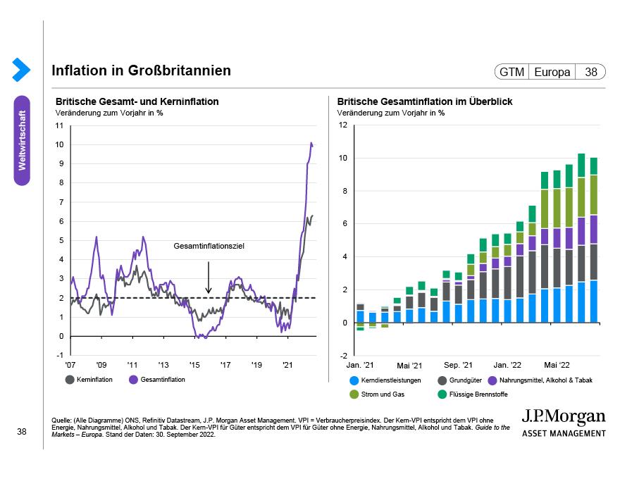 BIP in China