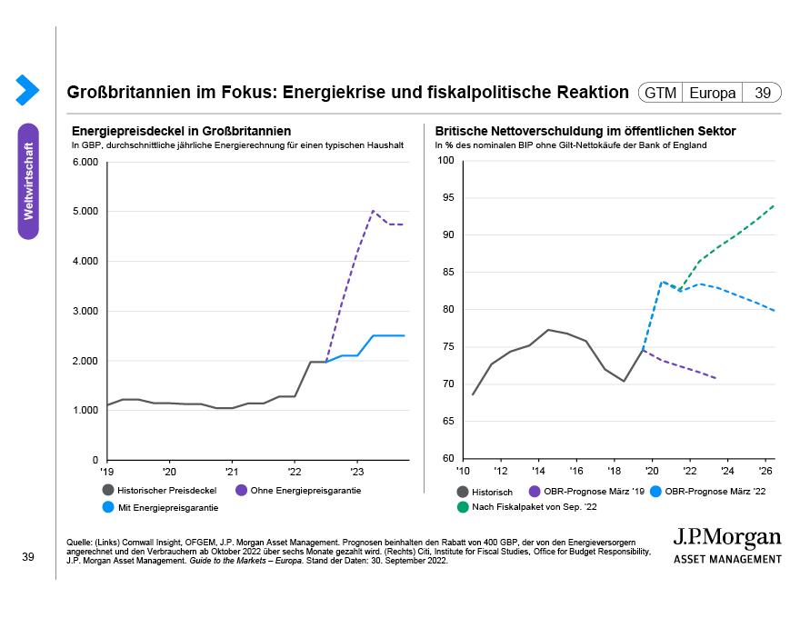 Wirtschaftstätigkeit in China nach Sektoren