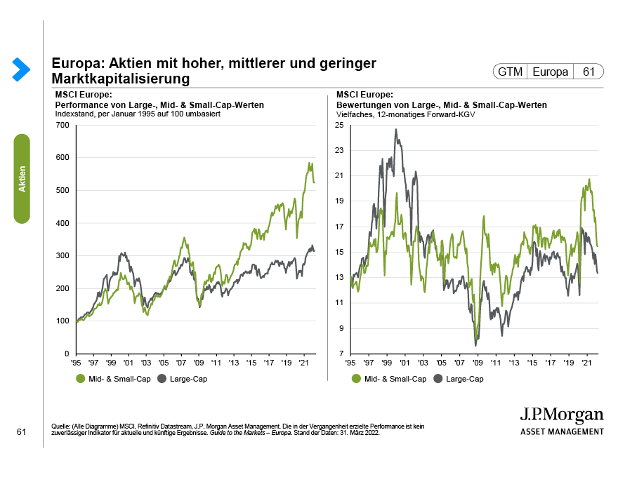Schwellenländer: Aktienimpulse