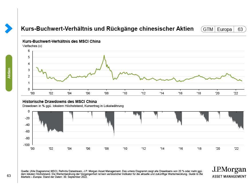 Aktien im Fokus: Aktienstile, Renditen von Staatsanleihen und Margen