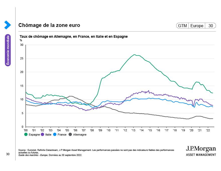 Politique de la Banque centrale européenne