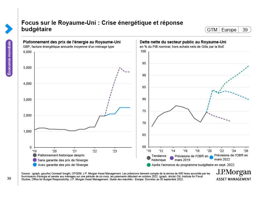 Activité économique de la Chine par secteur