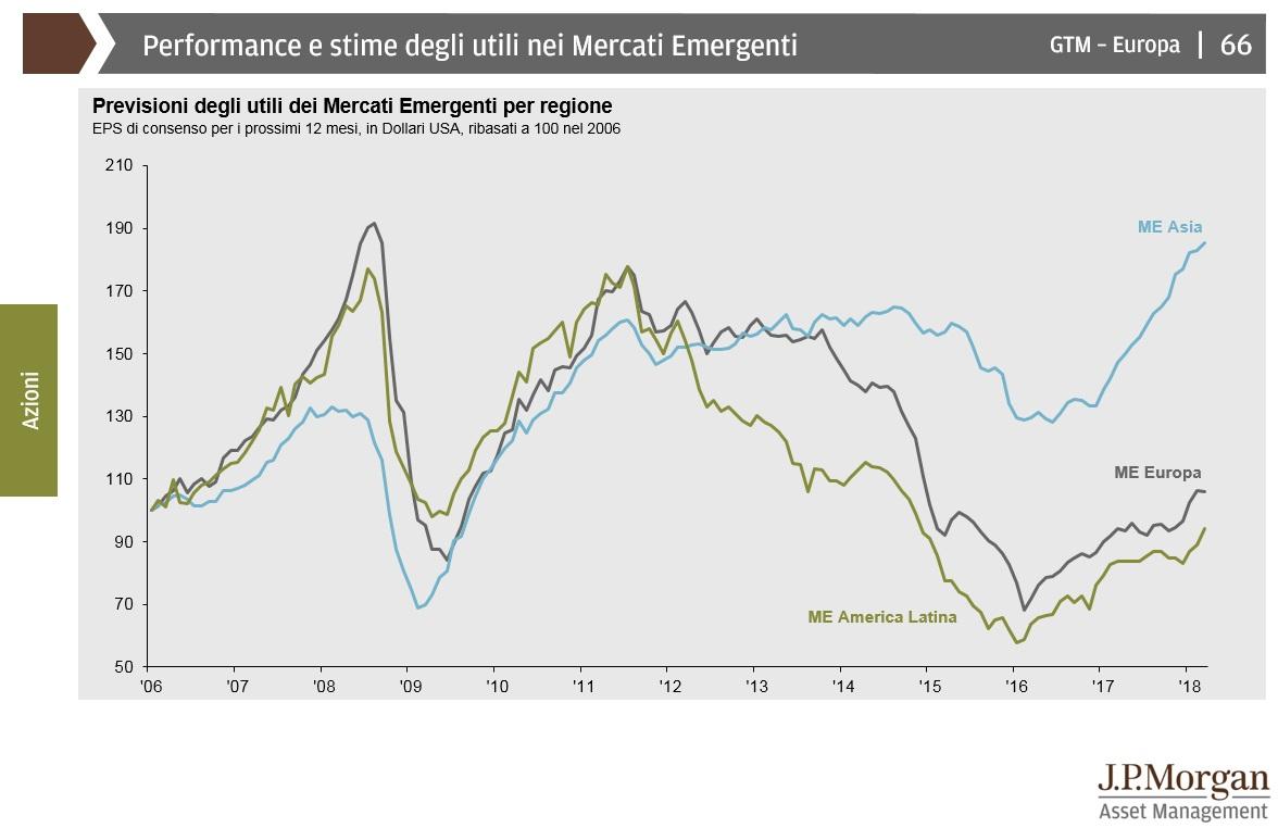 emerging-markets-chart-1-it