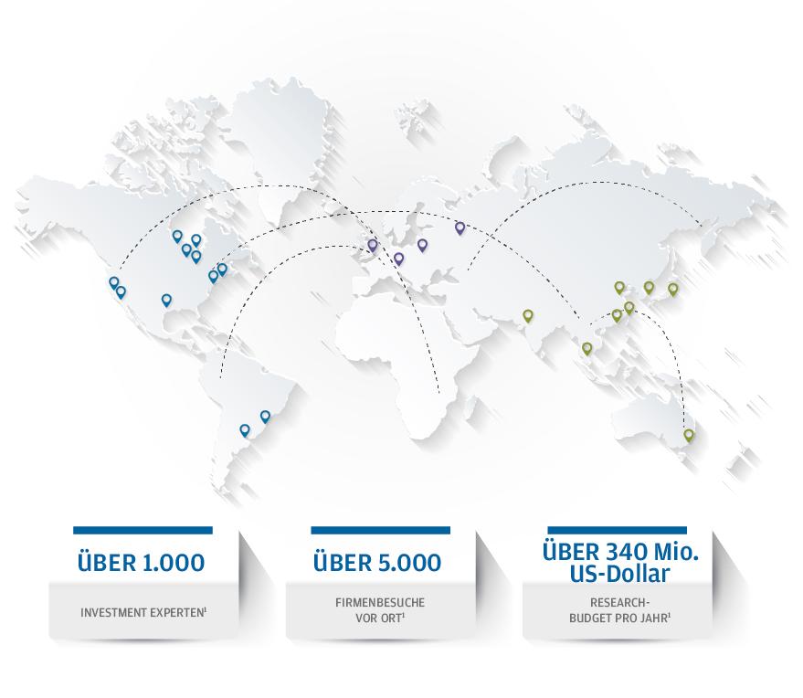 JPMorgan Capabilities Map EMEA DE