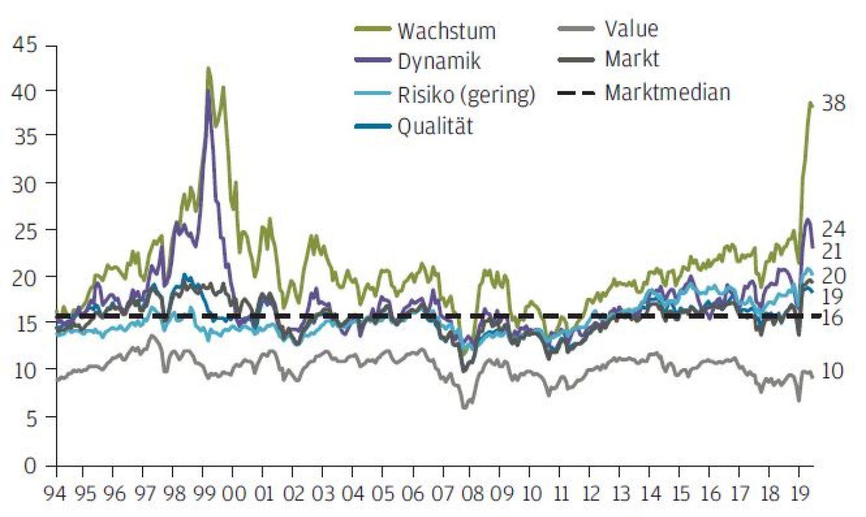 JPMorgan_Global_Equity_Views_1