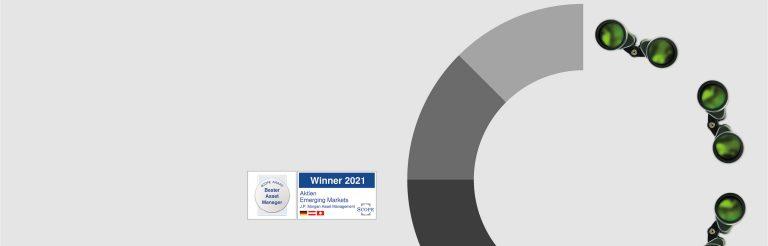 Emerging Markets Scope Top 2020
