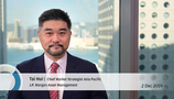 Latest Asian export performance and its investment implications