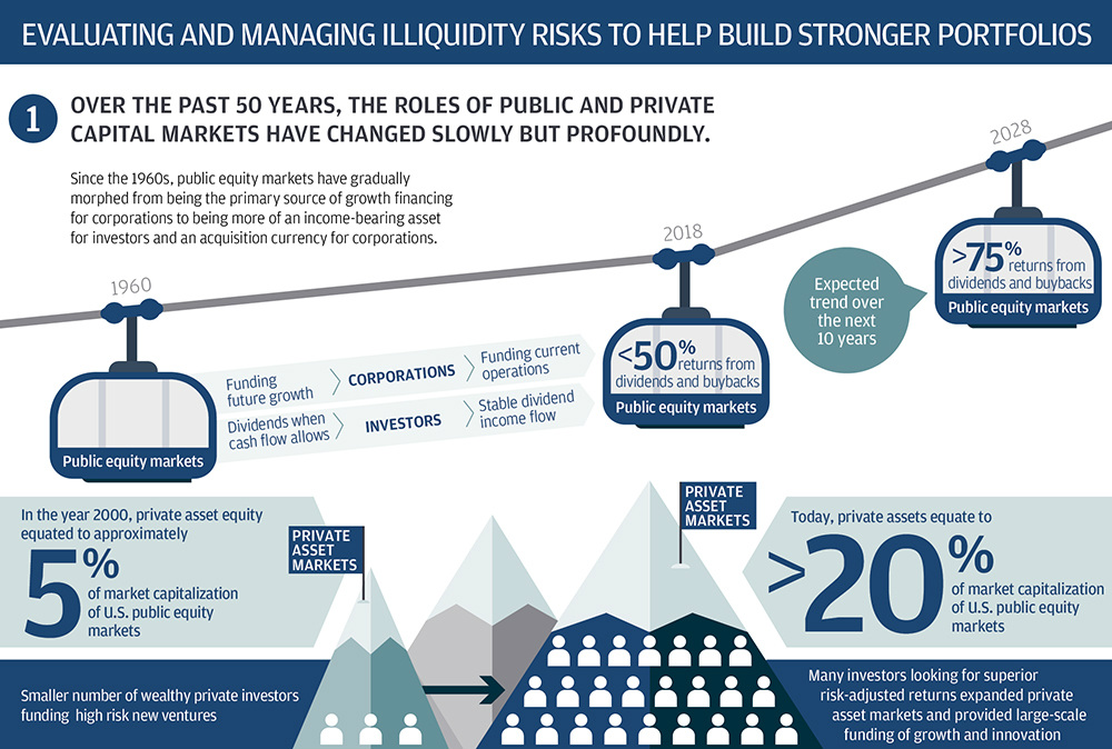 The evolution of market structure infographic 1
