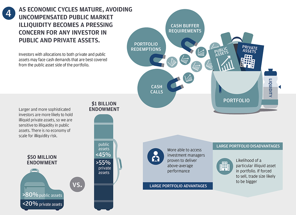 The evolution of market structure infographic 3