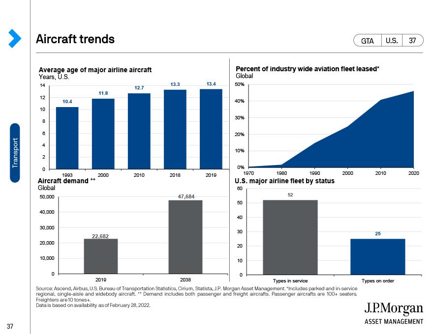 U.S. public vs. private equity