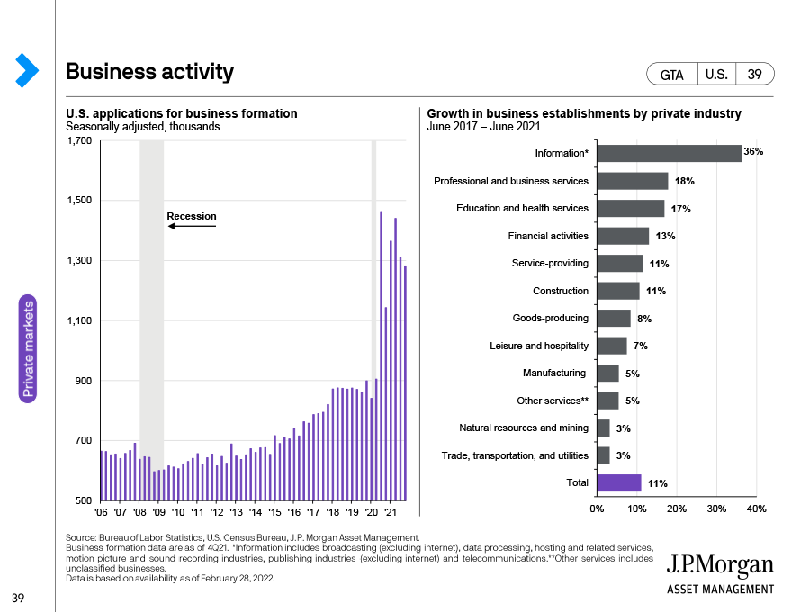 Private equity deal trends