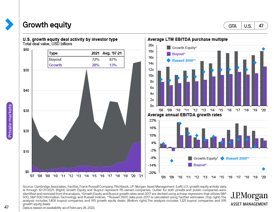 Credit market participants and sources of financing