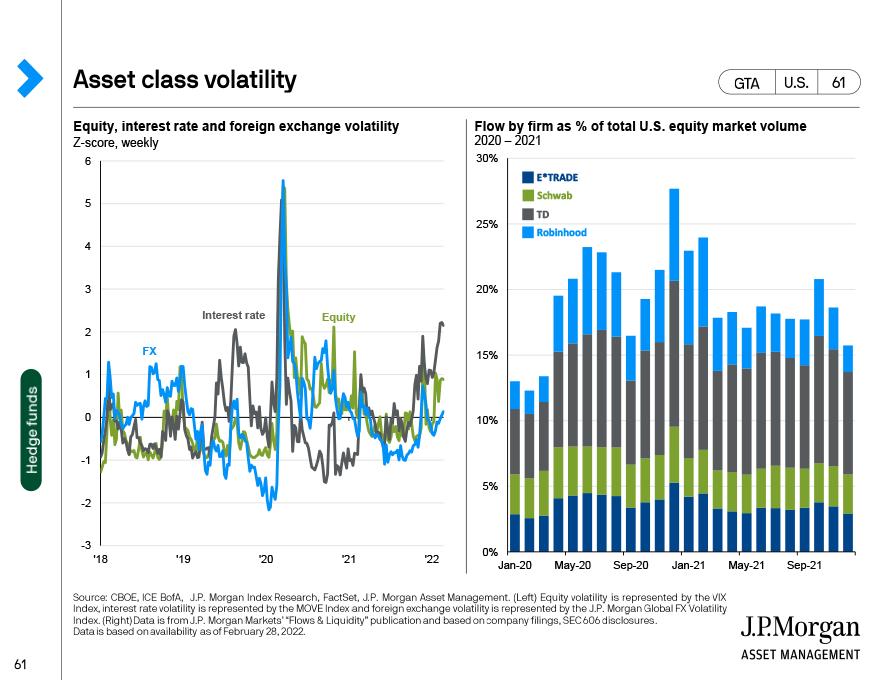 Cryptocurrency correlations and volatility