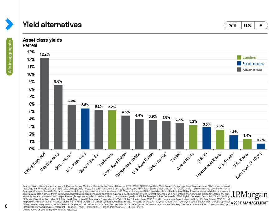 Manager dispersion