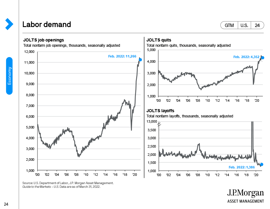 Income inequality and financial asset appreciation