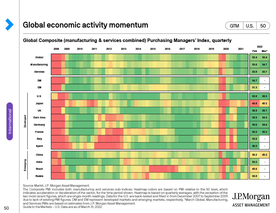 Global supply chains and inflation
