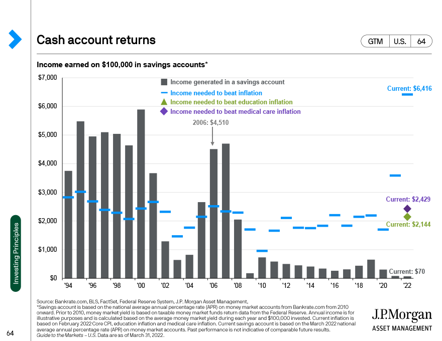 Diversification and the average investor