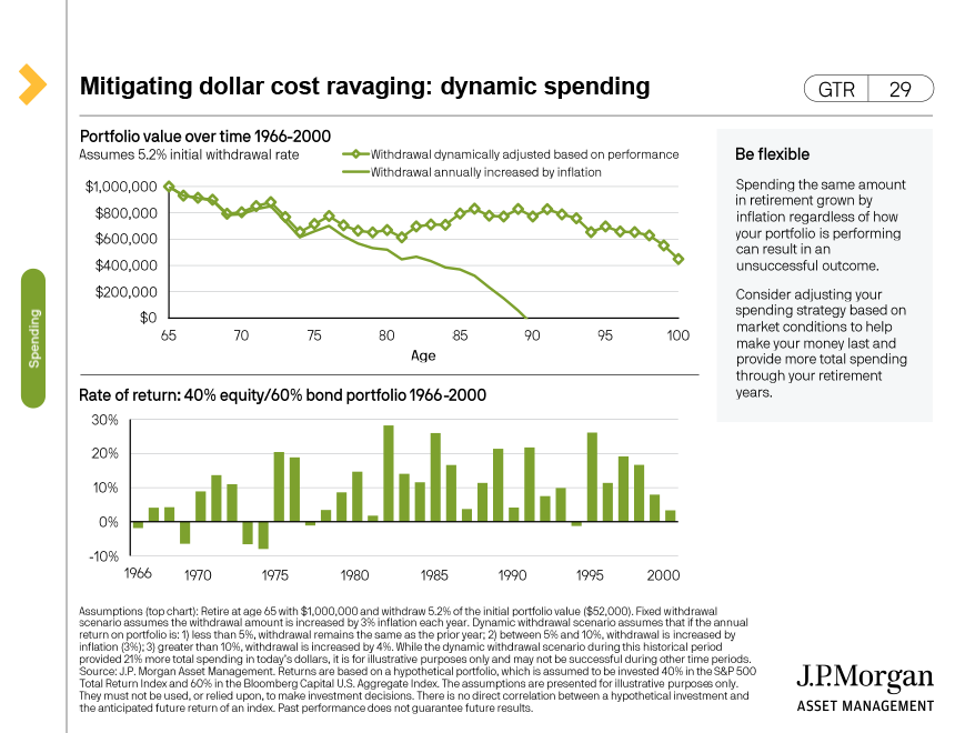 Marketplace plan costs usually increase with age
