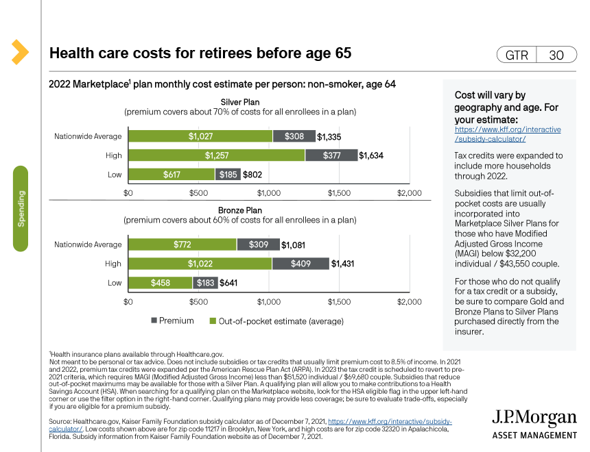 Three steps for Medicare coverage