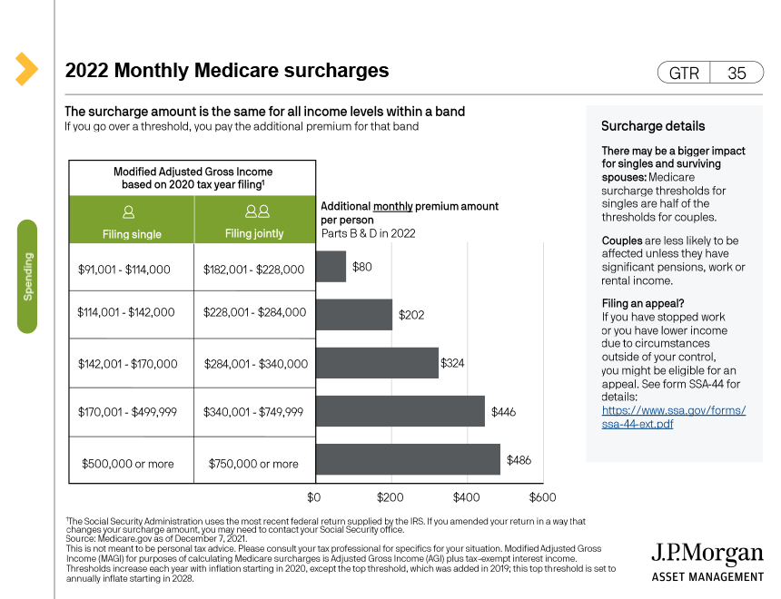 Long-term care planning options