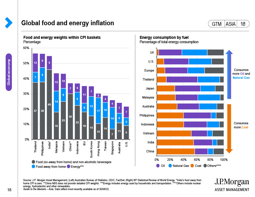 Global central bank policy rate changes
