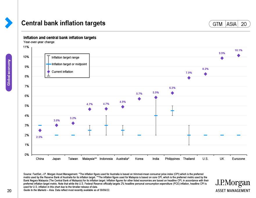 G4 central bank balance sheets