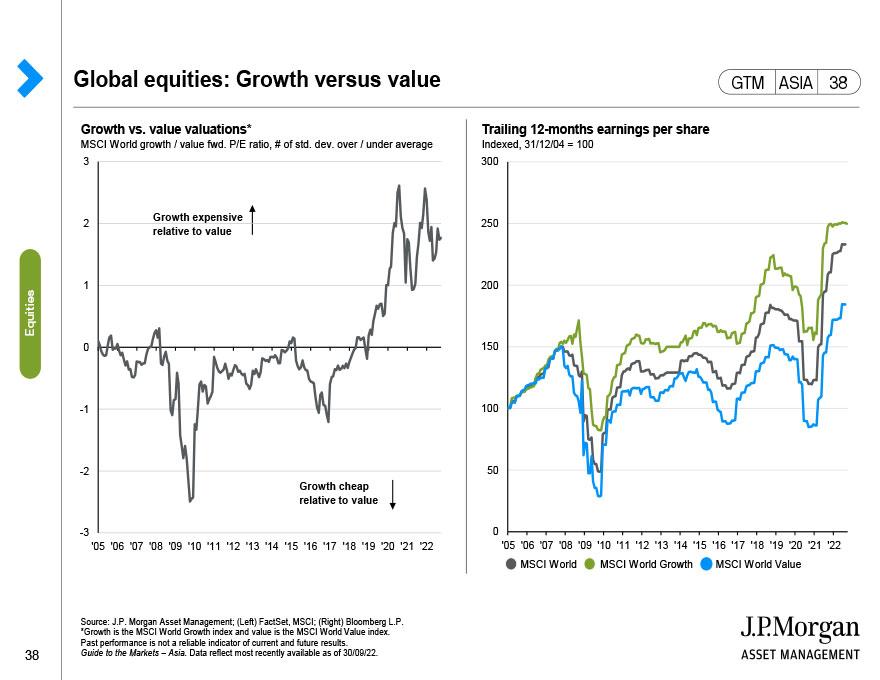 APAC ex-Japan equities: Performance drivers