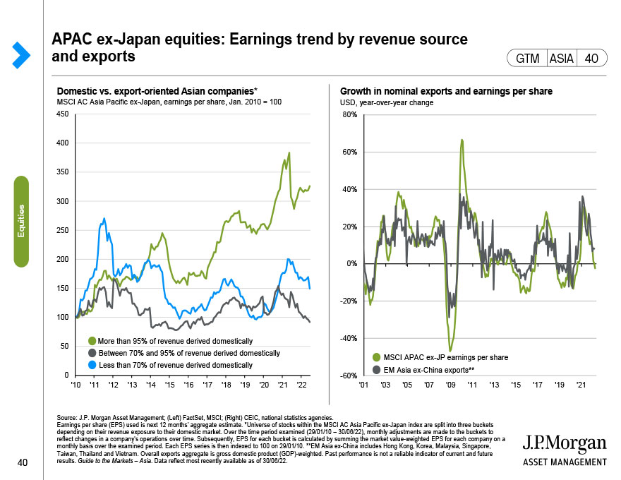 APAC ex-Japan equities: Exports and earnings