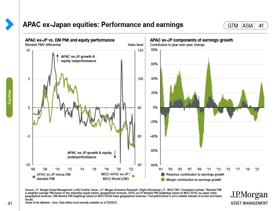 APAC ex-Japan equities: Earnings trend by revenue source
