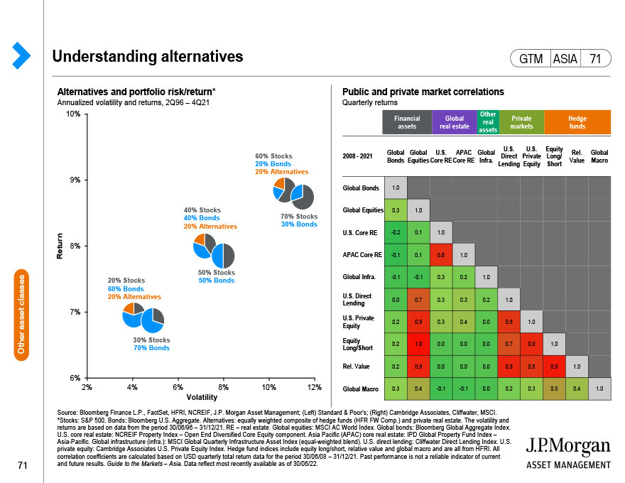 Emerging market external positions