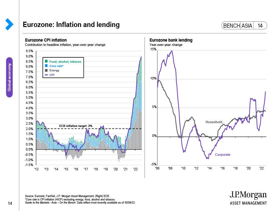China – Hong Kong: Equity flows