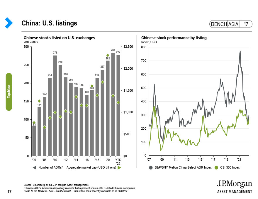 Emerging market equities: Performance drivers