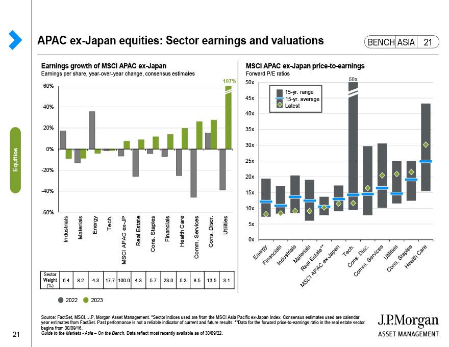 Emerging market debt: Fundamentals