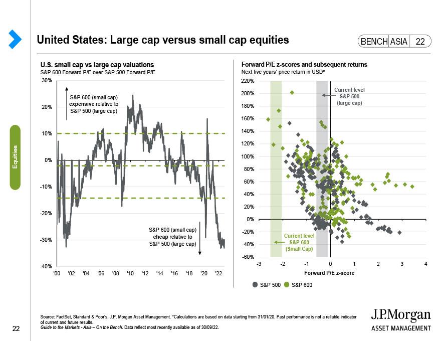 China fixed income diversification benefits