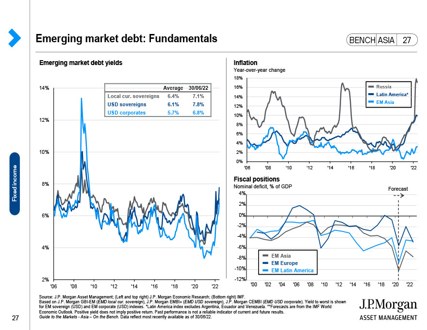 The benefits of diversification and long-term investing