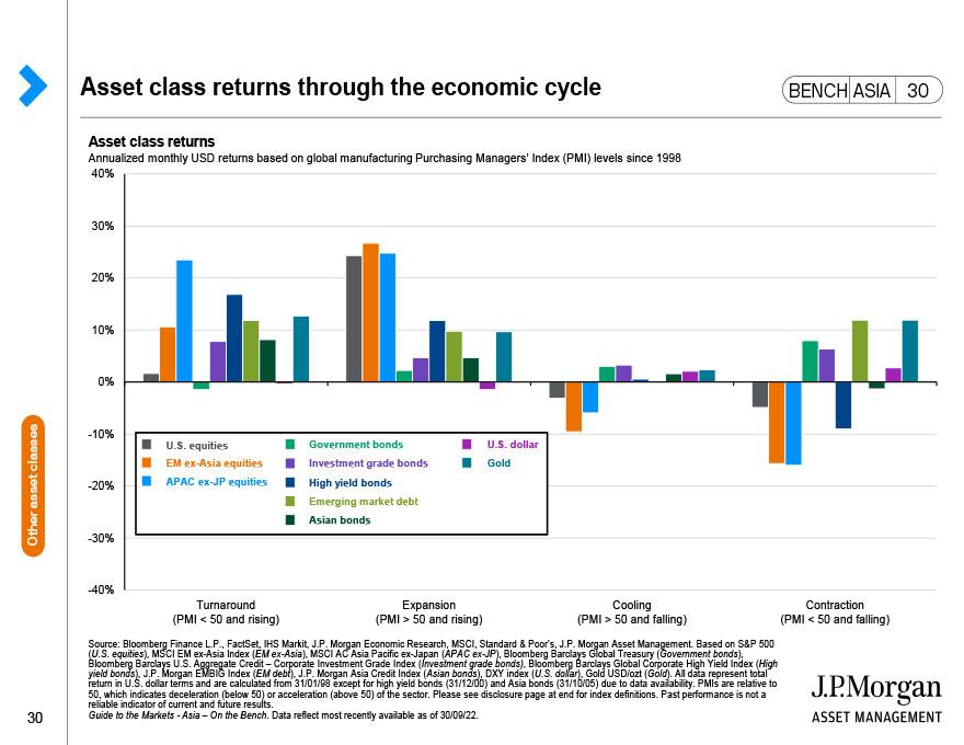 J.P. Morgan Asset Management: Index Definitions, Risks and Disclosures