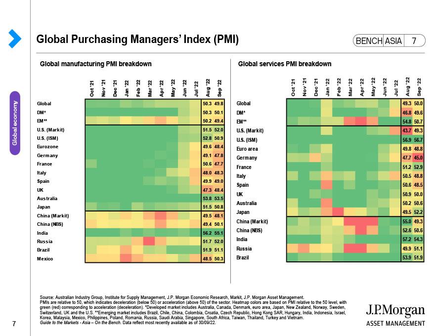 India: Economic snapshot