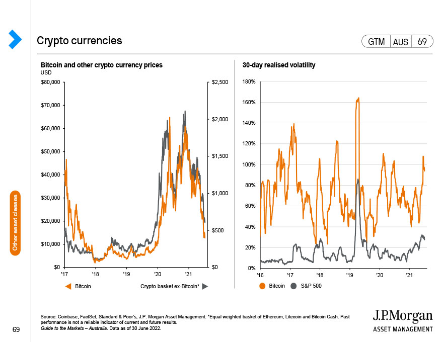 Hedge funds and volatility